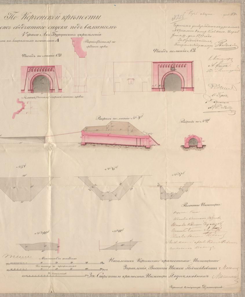 Рисунок 2 фотокопия из м/ф Дело 65 Опись 2 Фонд 349 РГВИА